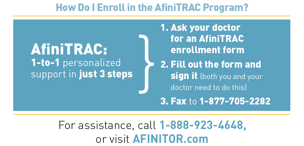 How to enroll in the AfiniTRAC Program